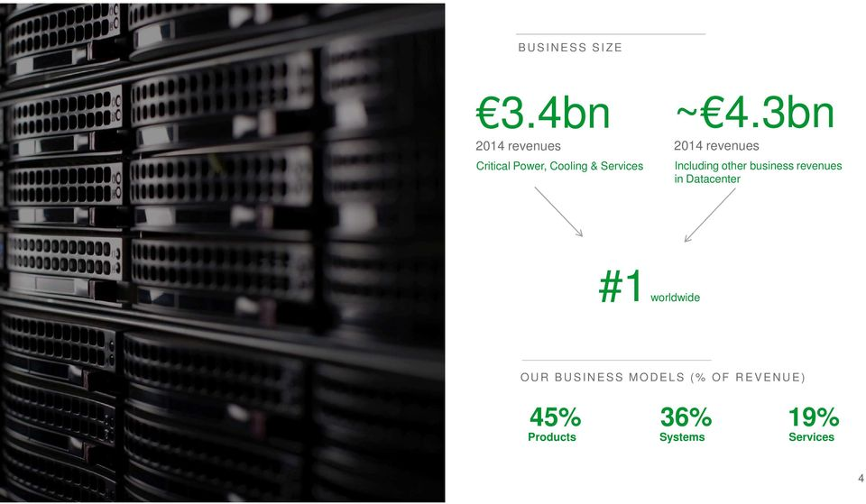 3bn 2014 revenues Including other business revenues in
