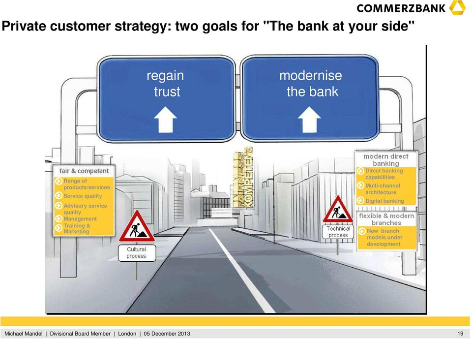 flexible & modern branches Direct banking capabilities Multi-channel architecture Digital banking modern