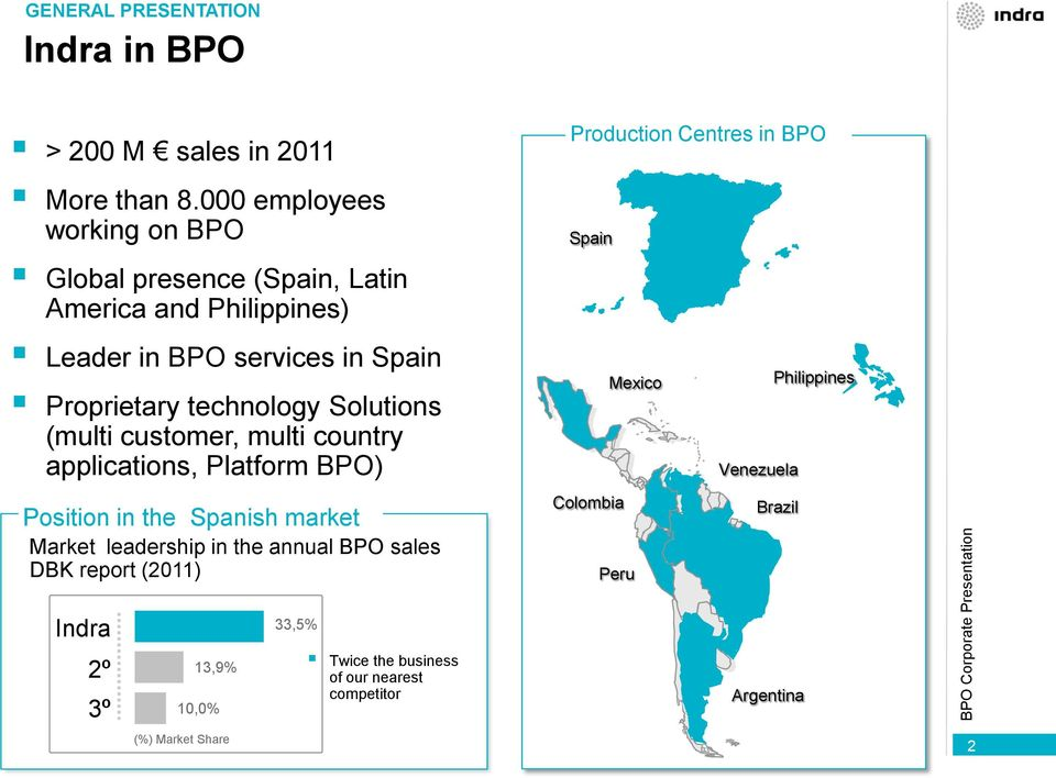 technology Solutions (multi customer, multi country applications, Platform BPO) Position in the Spanish market Market leadership in the
