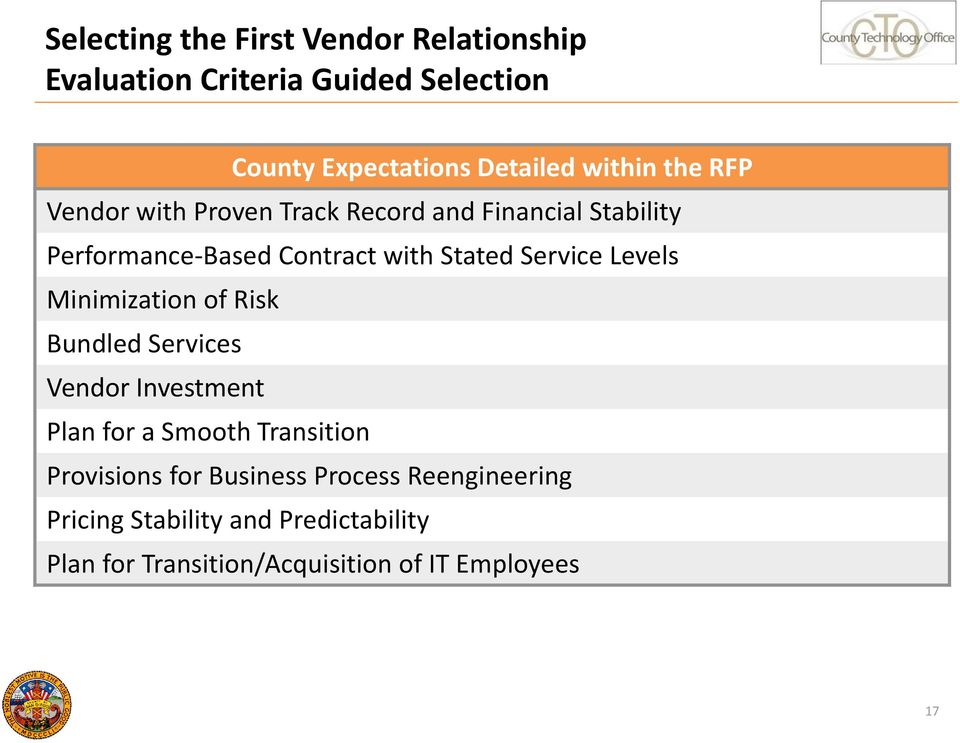 Levels Minimization of Risk Bundled Services Vendor Investment Plan for a Smooth Transition Provisions for