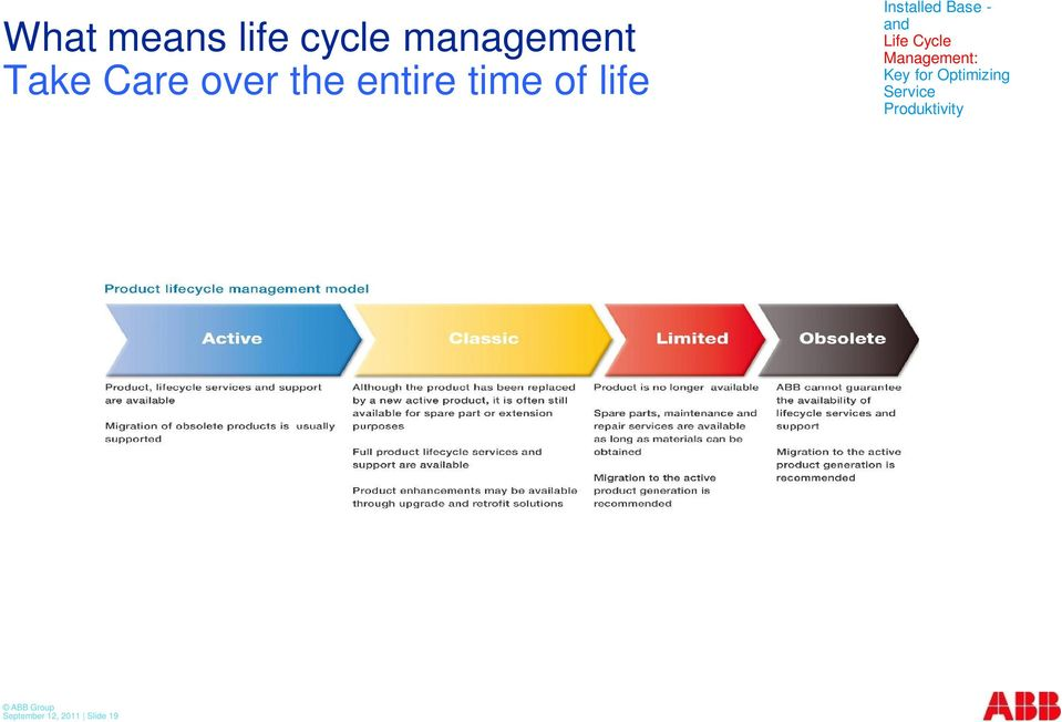 and Life Cycle Management: Key for Optimizing