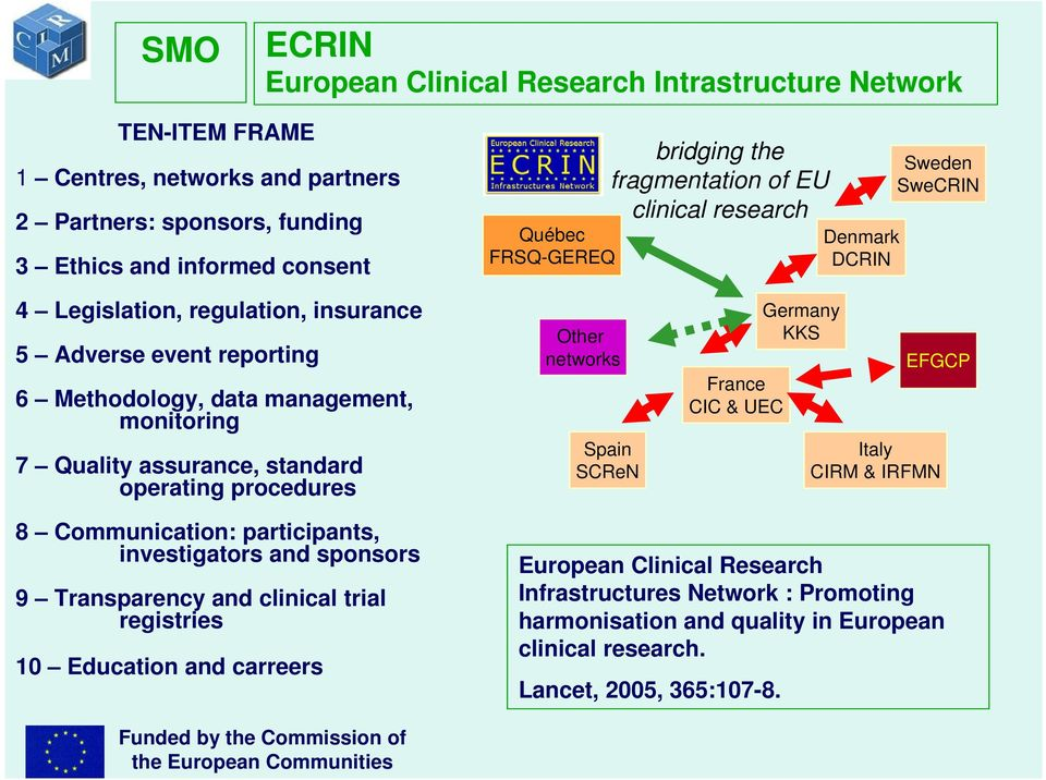 standard operating procedures Other networks Spain SCReN France CIC & UEC Germany KKS EFGCP Italy CIRM & IRFMN 8 Communication: participants, investigators and sponsors 9 Transparency and clinical