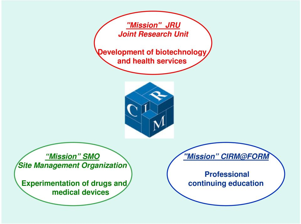 Management Organization Experimentation of drugs and