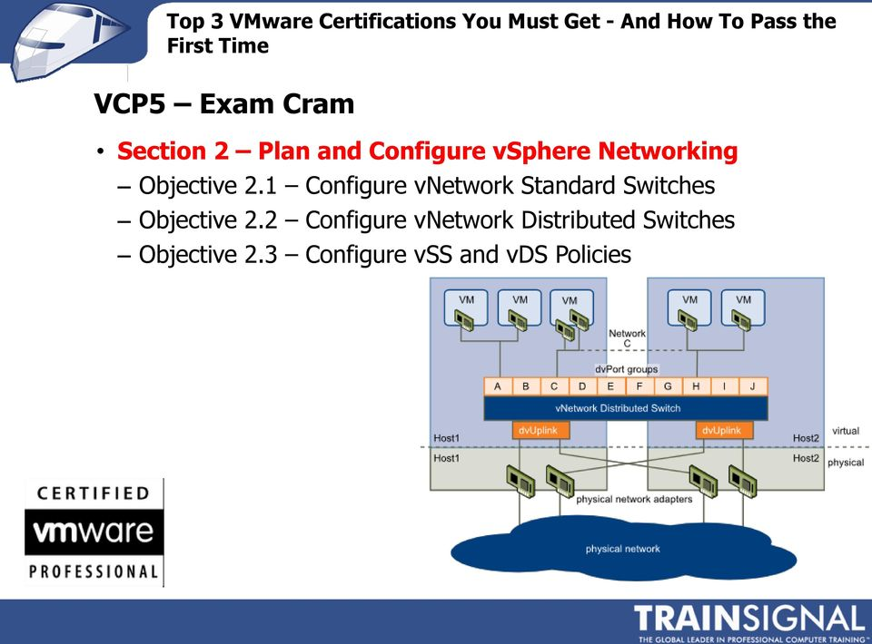 1 Configure vnetwork Standard Switches Objective 2.