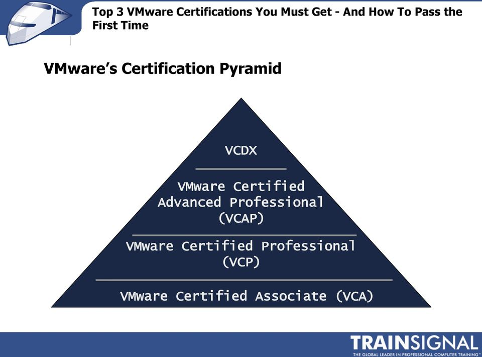Professional (VCAP) VMware Certified