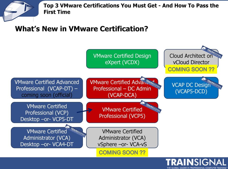 (VCAP-DT) coming soon (official) VMware Certified Professional (VCP) Desktop or- VCP5-DT VMware Certified