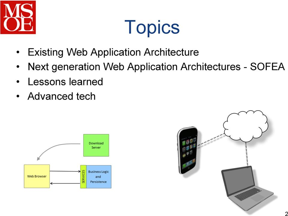 Application Architectures -