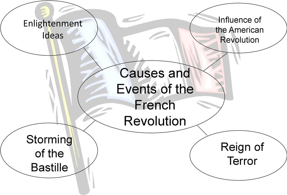 of the Bastille Causes and Events