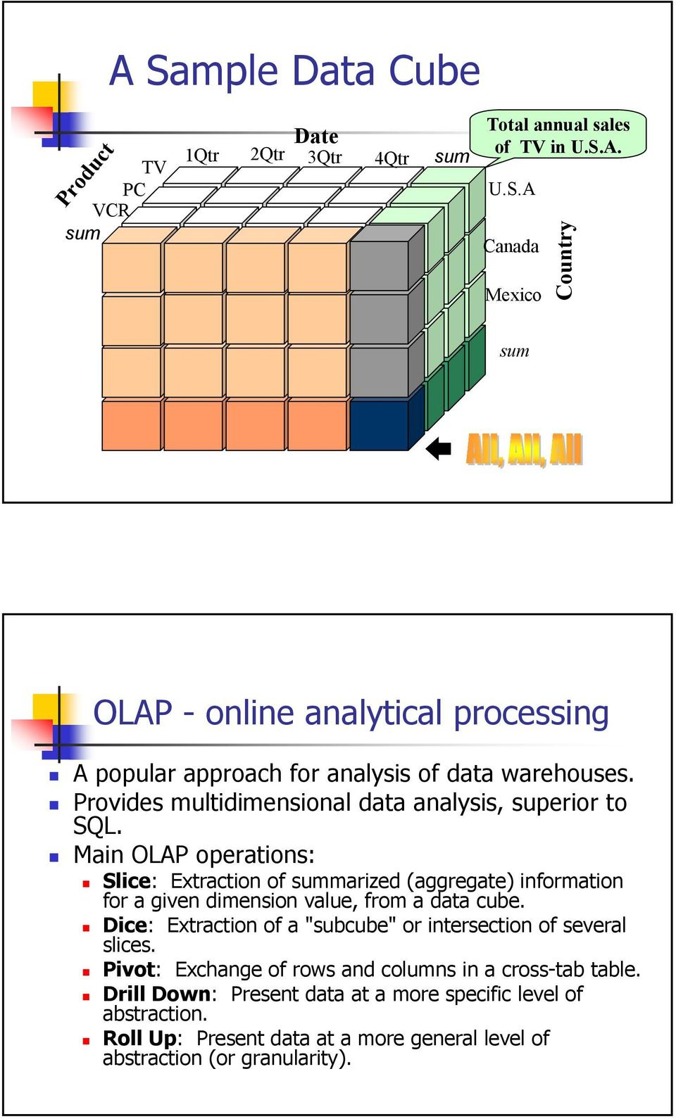 Main OLAP operations: Slice: Extraction of summarized (aggregate) information for a given dimension value, from a data cube.