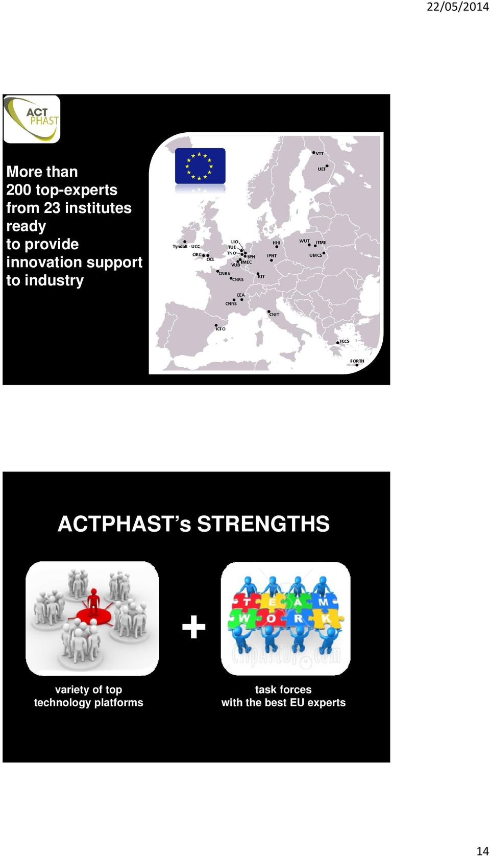 ACTPHAST s STRENGTHS + variety of top