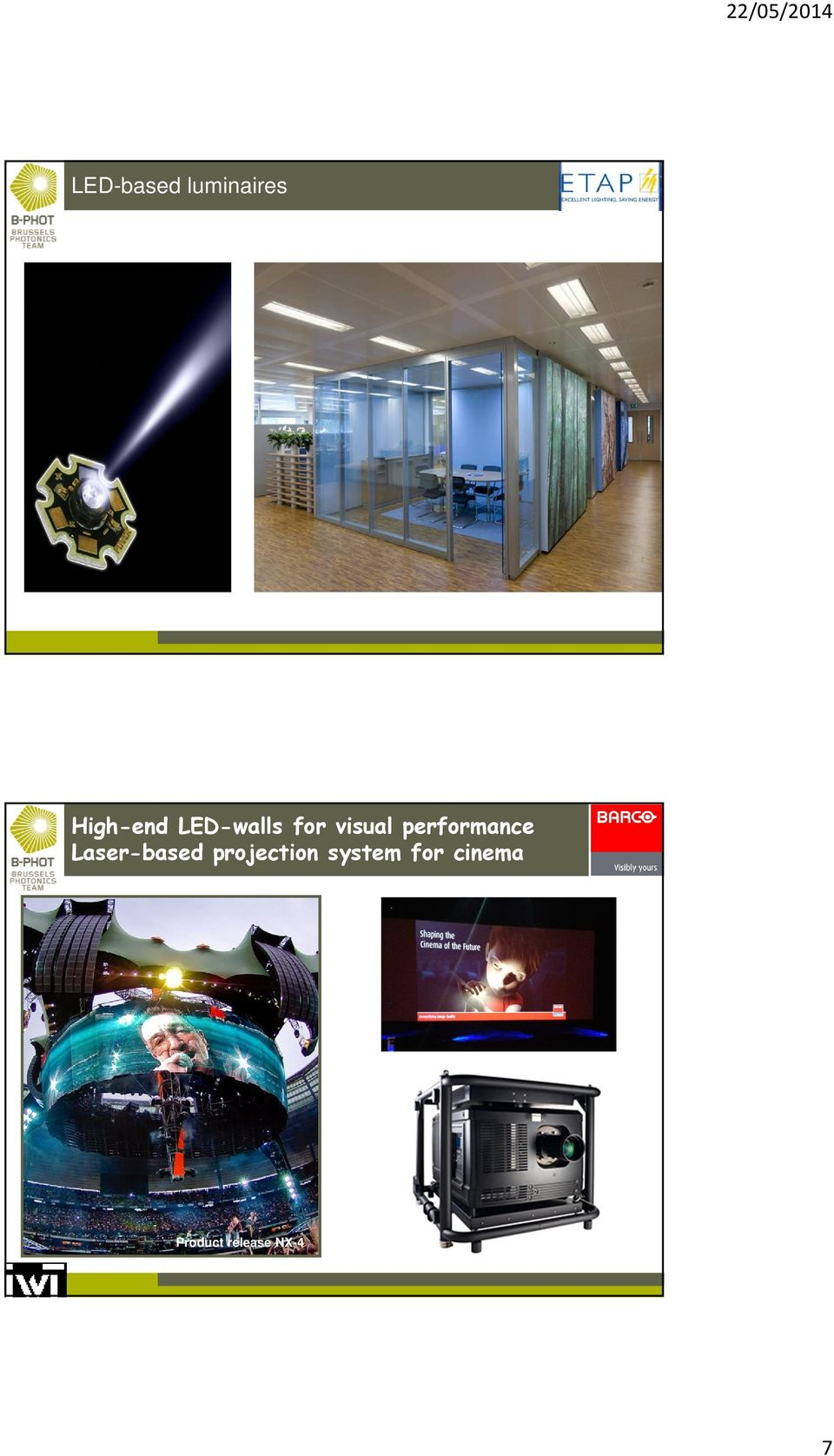 performance Laser-based