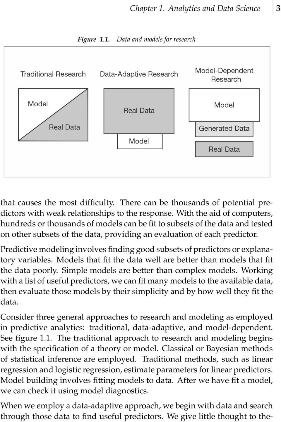 1. Data and models for research Traditional Research Data-Adaptive Research Model-Dependent Research Model Real Data Real Data Model Model Generated Data Real Data that causes the most difficulty.