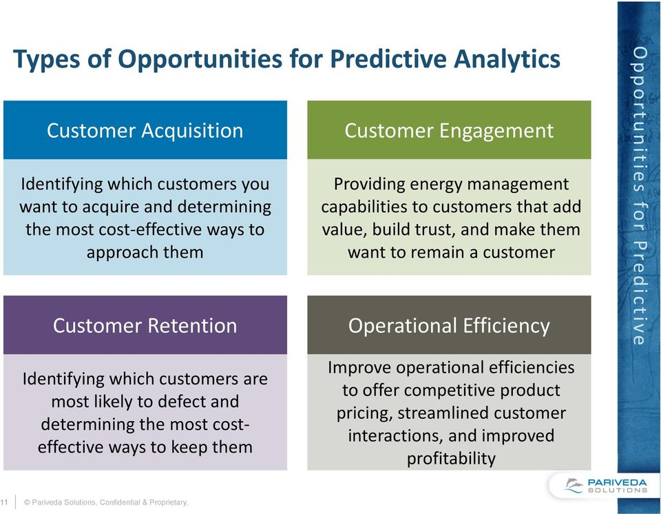 customer Operational Efficiency Opportunities for Predictive Identifying which customers are most likely to defect and determining the most costeffective ways to keep them