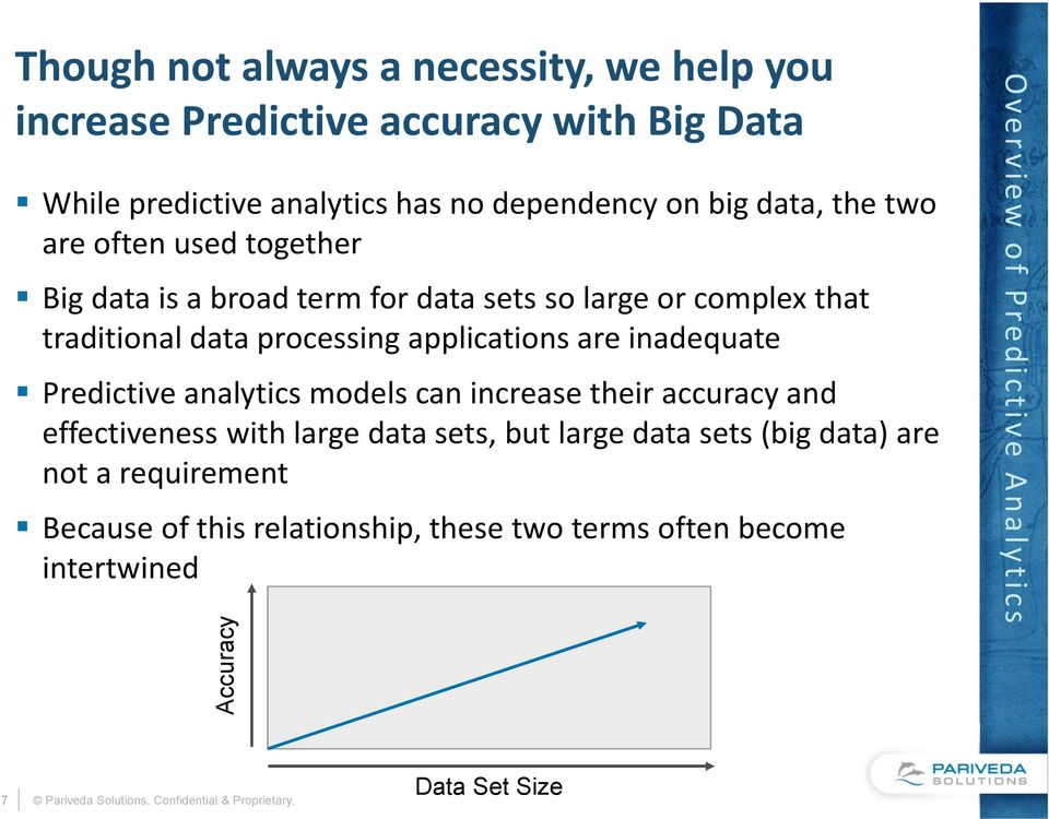 inadequate Predictive analytics models can increase their accuracy and effectiveness with large data sets, but large data sets (big data) are not