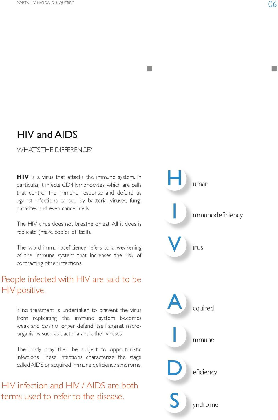 The HIV virus does not breathe or eat. All it does is replicate (make copies of itself).