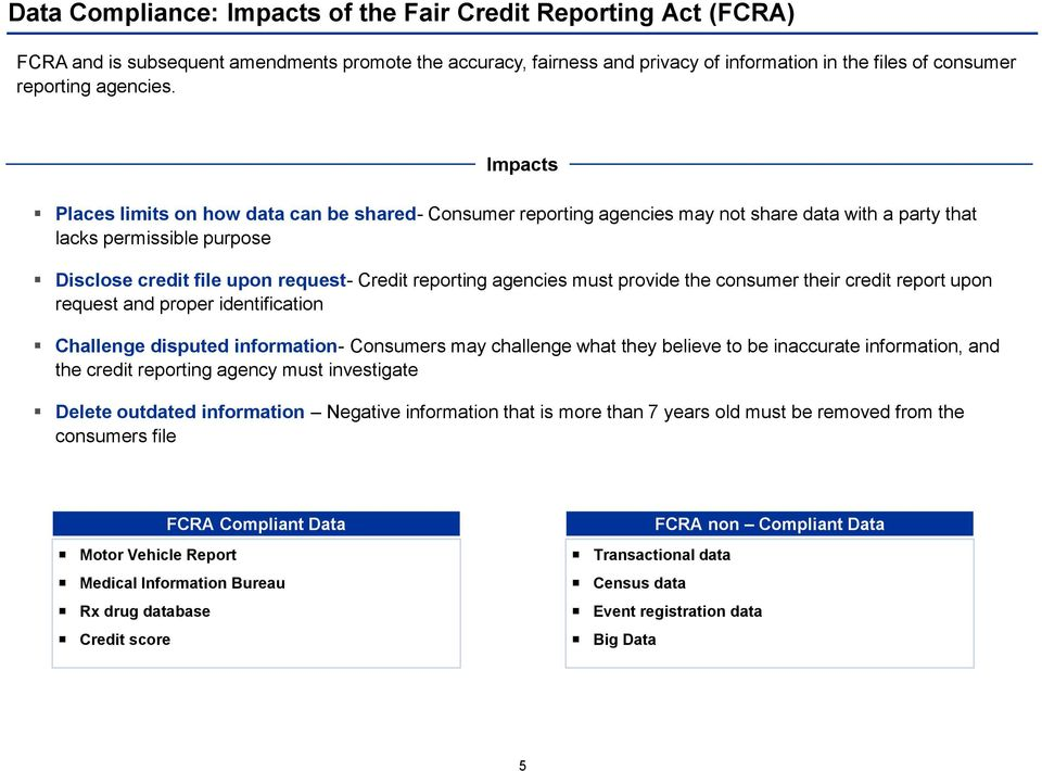 Impacts Places limits on how data can be shared- Consumer reporting agencies may not share data with a party that lacks permissible purpose Disclose credit file upon request- Credit reporting
