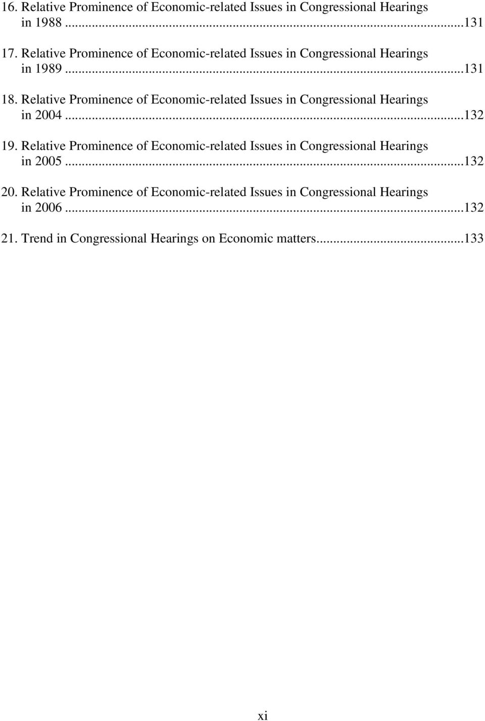 Relative Prominence of Economic-related Issues in Congressional Hearings in 2004...132 19.