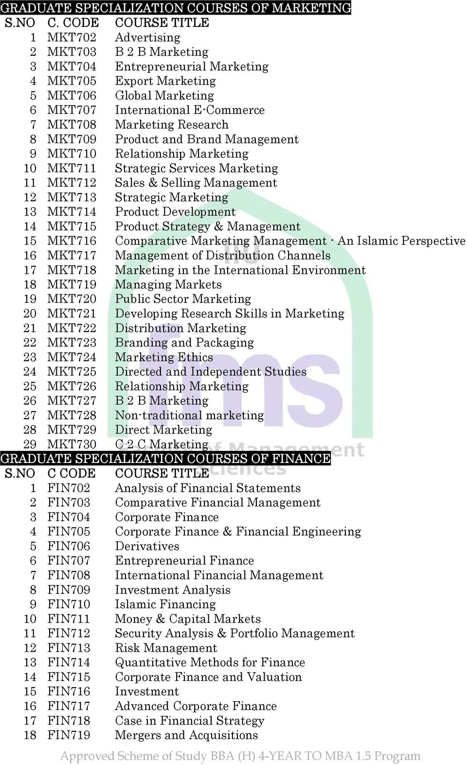 12 MKT713 Strategic Marketing 13 MKT714 Product Development 14 MKT715 Product Strategy & Management 15 MKT716 Comparative Marketing Management - An Islamic Perspective 16 MKT717 Management of