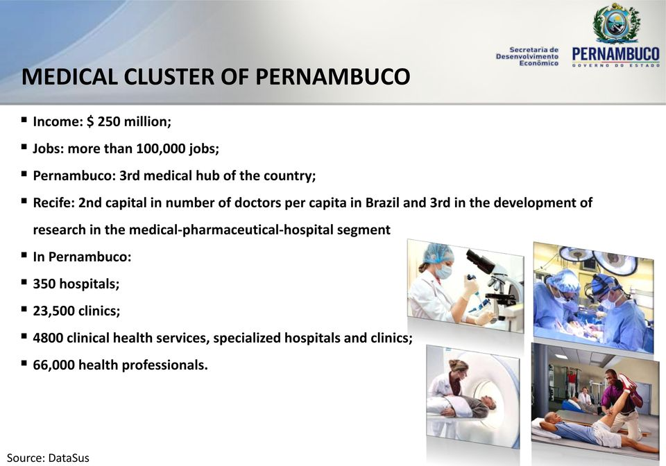 and 3rd in the development of research in the medical-pharmaceutical-hospital segment In Pernambuco: 350