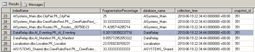 Figure 12 -- New table for Index Fragmentation An example of the data in this table is shown in Figure 13.