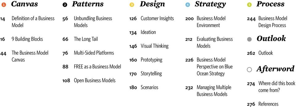 160 Prototyping 170 Storytelling 180 Scenarios 200 Business Model Environment 212 Evaluating Business Models 226 Business Model Perspective on Blue Ocean