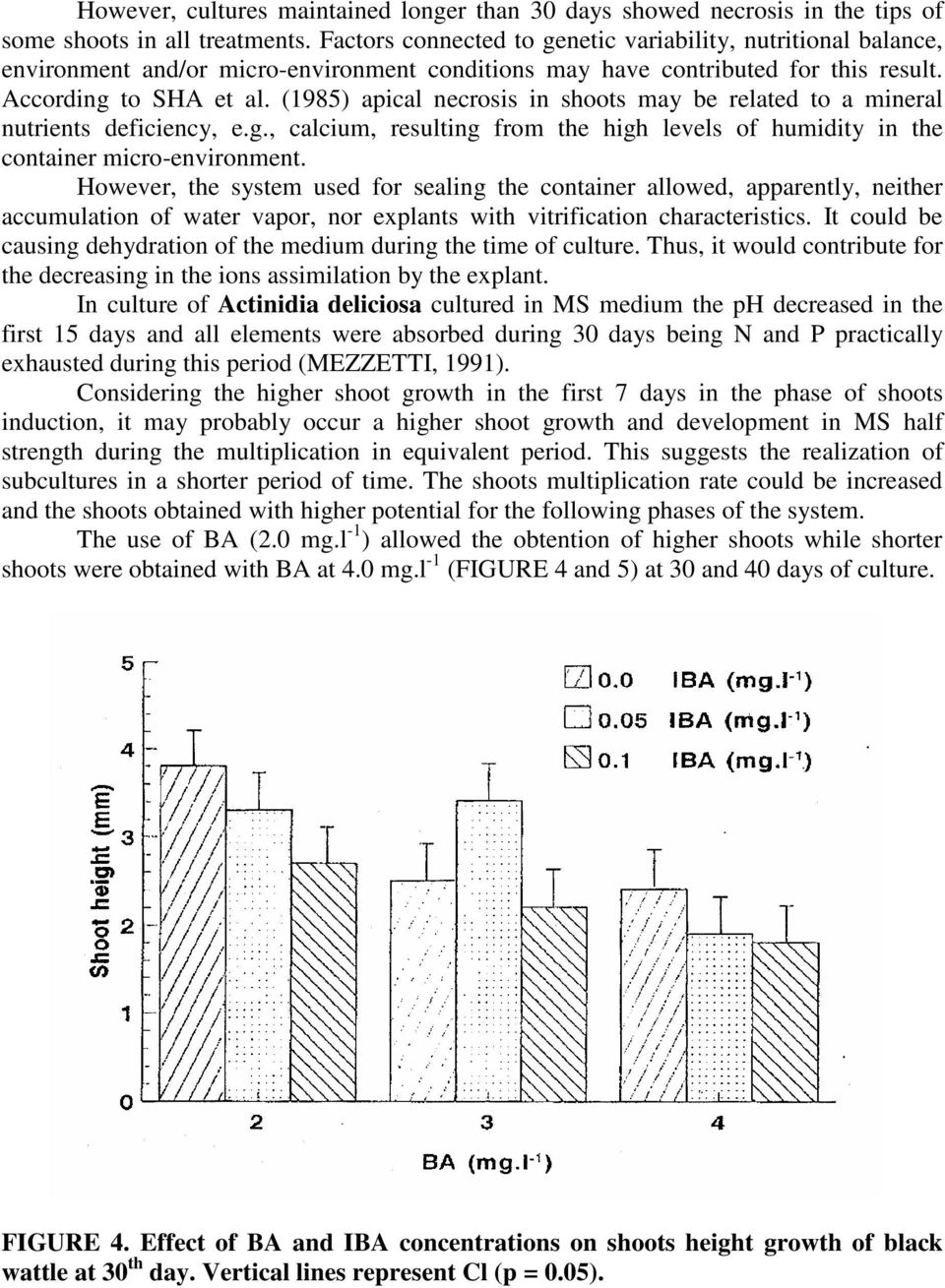 (1985) apical necrosis in shoots may be related to a mineral nutrients deficiency, e.g., calcium, resulting from the high levels of humidity in the container micro-environment.