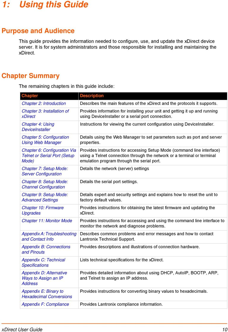 Chapter Summary The remaining chapters in this guide include: Chapter Chapter 2: Introduction Chapter 3: Installation of xdirect Chapter 4: Using DeviceInstaller Chapter 5: Configuration Using Web