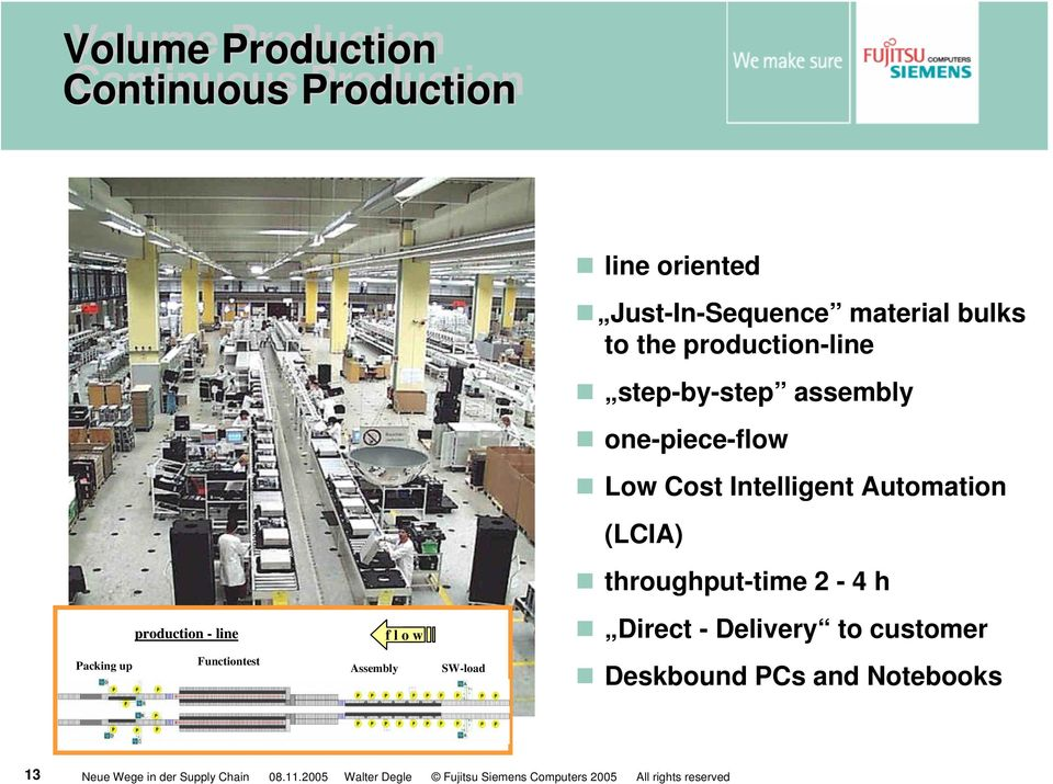one-piece-flow Low Cost Intelligent Automation (LCIA) throughput-time 2-4 h Direct