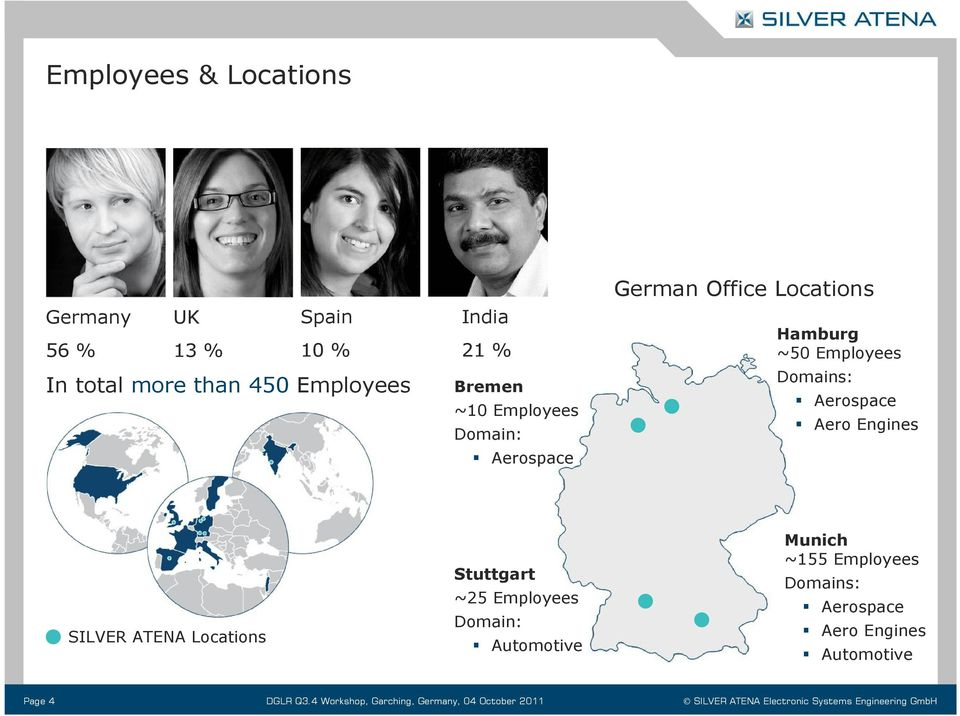 ATENA Locations Stuttgart ~25 Employees Domain: Automotive Munich ~155 Employees Domains: Aerospace Aero Engines