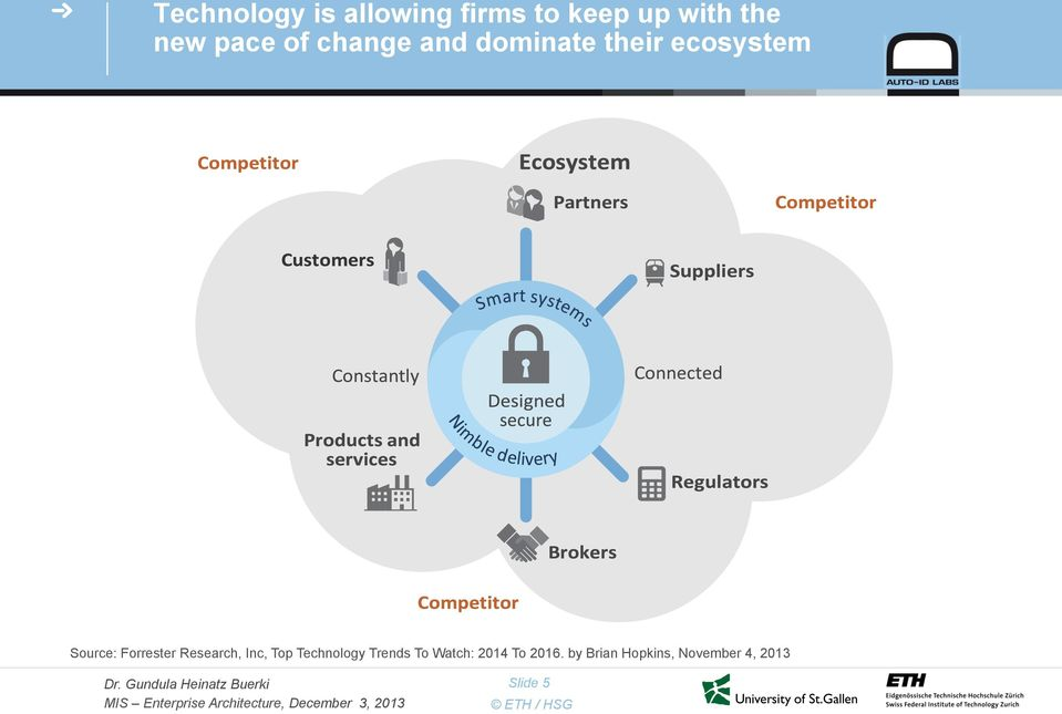 Forrester Research, Inc, Top Technology Trends To