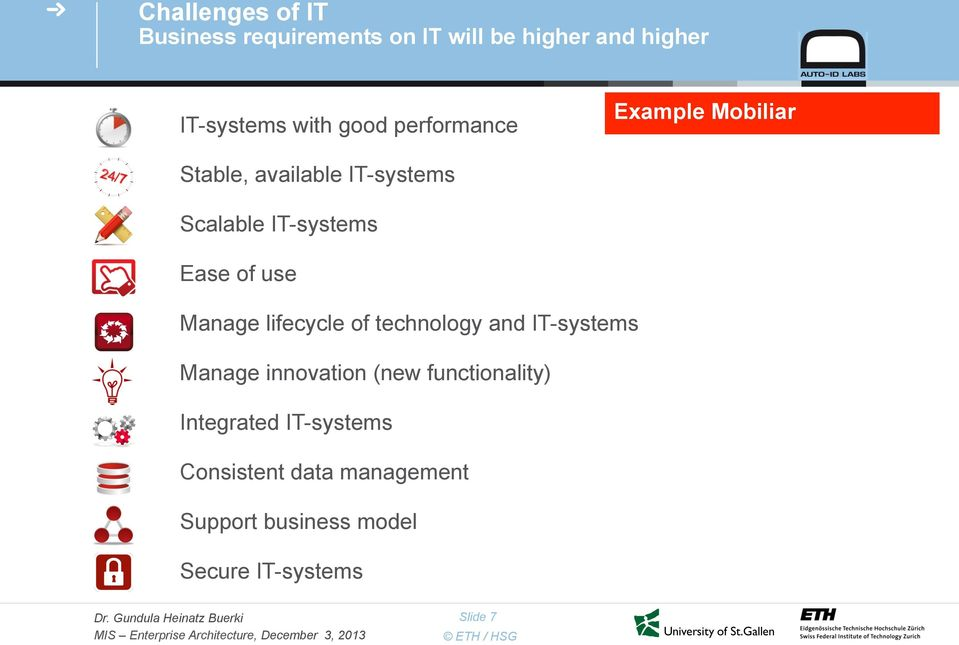 use Manage lifecycle of technology and IT-systems Manage innovation (new functionality)