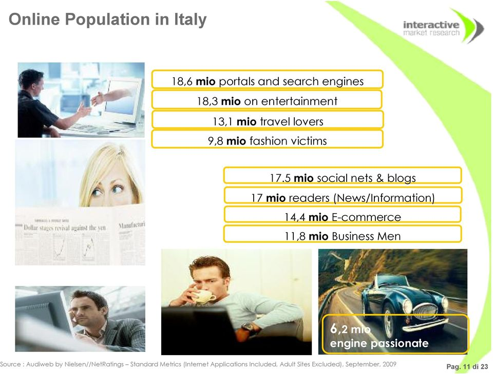 5 mio social nets & blogs 17 mio readers (News/Information) 14,4 mio E-commerce 11,8 mio Business Men