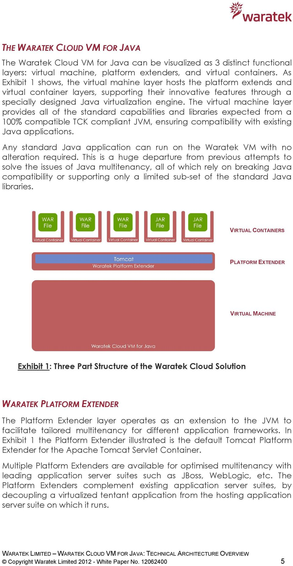 The virtual machine layer provides all of the standard capabilities and libraries expected from a 100% compatible TCK compliant JVM, ensuring compatibility with existing Java applications.