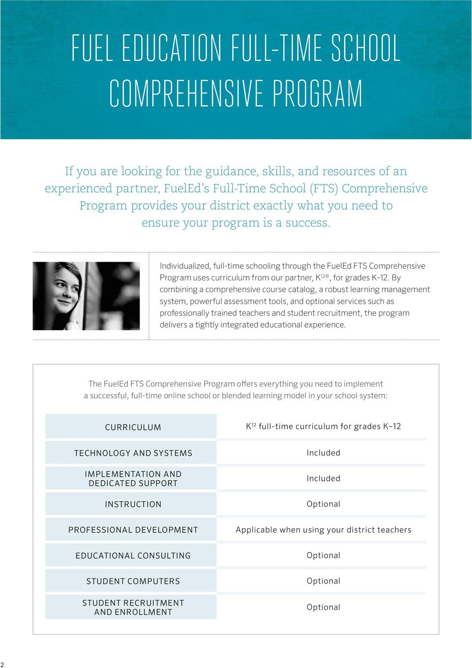 Individualized, full time schooling through the FuelEd FTS Comprehensive Program uses curriculum from our partner, K 12, for grades K 12.
