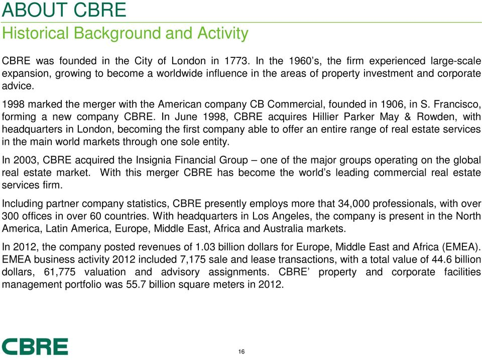 1998 marked the merger with the American company CB Commercial, founded in 1906, in S. Francisco, forming a new company CBRE.