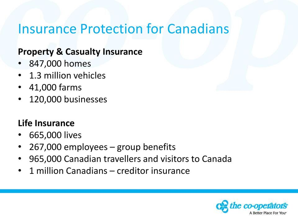 3 million vehicles 41,000 farms 120,000 businesses Life Insurance