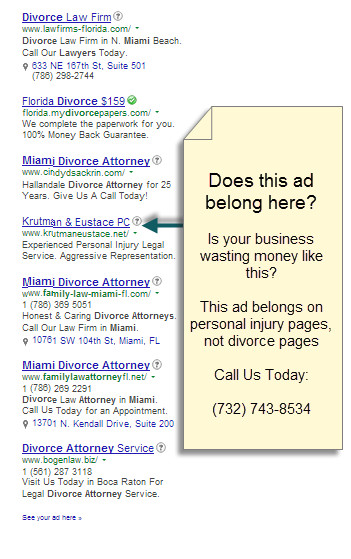 Top Ads Under Search