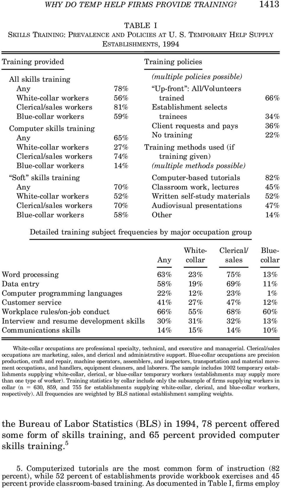 TEMPORARY HELP SUPPLY ESTABLISHMENTS, 1994 Training provided All skills training Any 78% White-collar workers 56% Clerical/sales workers 81% Blue-collar workers 59% Computer skills training Any 65%