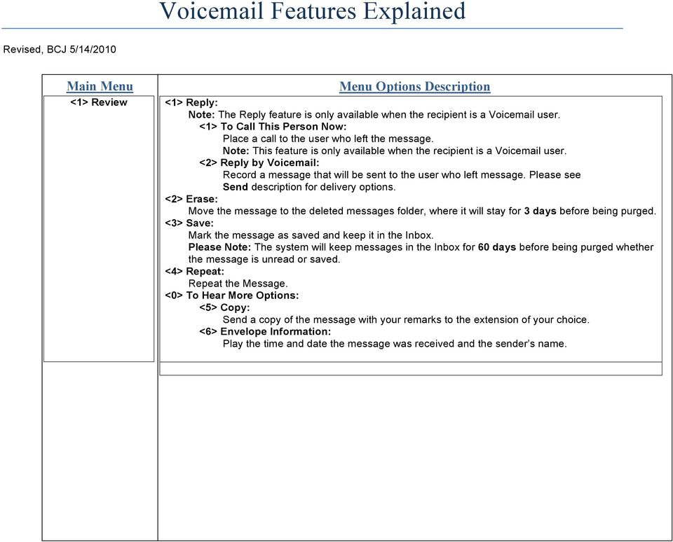 <2> Reply by Voicemail: Record a message that will be sent to the user who left message. Please see Send description for delivery options.