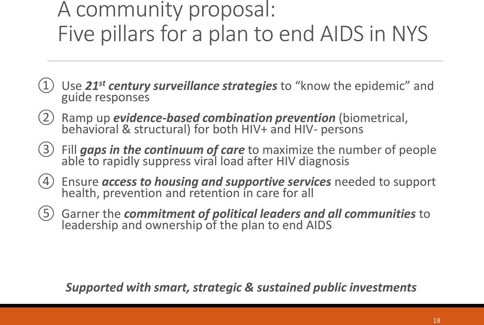 people able to rapidly suppress viral load after HIV diagnosis 4 Ensure access to housing and supportive services needed to support health, prevention and retention in care