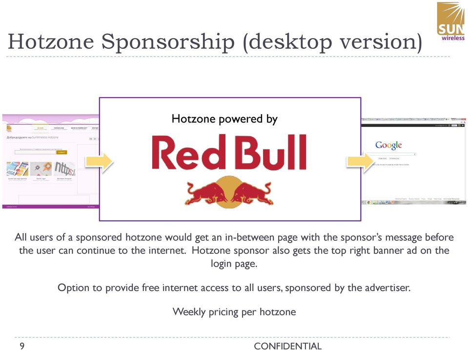 internet. Hotzone sponsor also gets the top right banner ad on the login page.