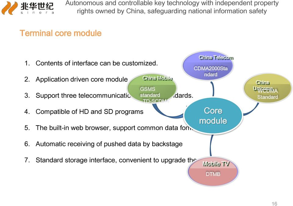 Compatible of HD and SD programs China Mobile GSMS TD-SCDMA 5.