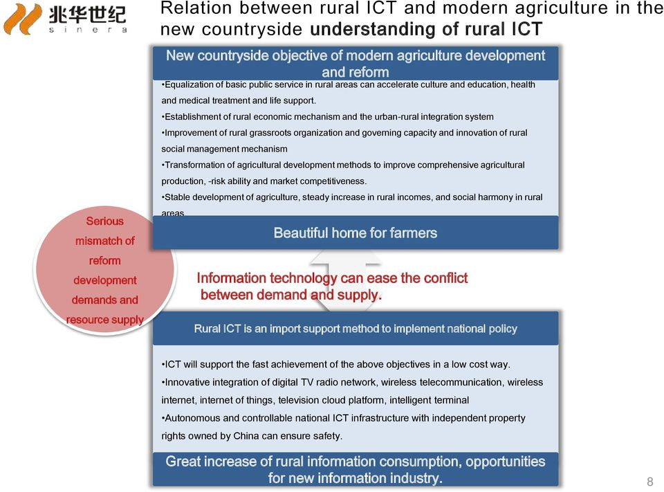 Establishment of rural economic mechanism and the urban-rural integration system Improvement of rural grassroots organization and governing capacity and innovation of rural social management