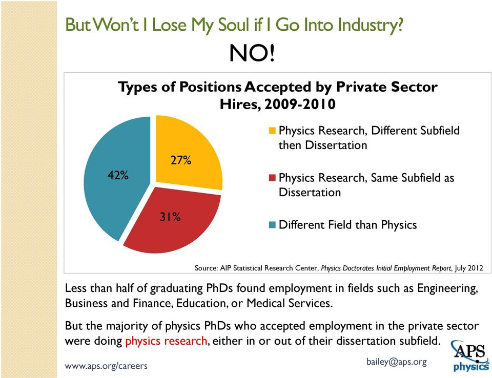 Report, July 2012 Less than half of graduating PhDs found employment in fields such as Engineering, Business and Finance, Education, or Medical