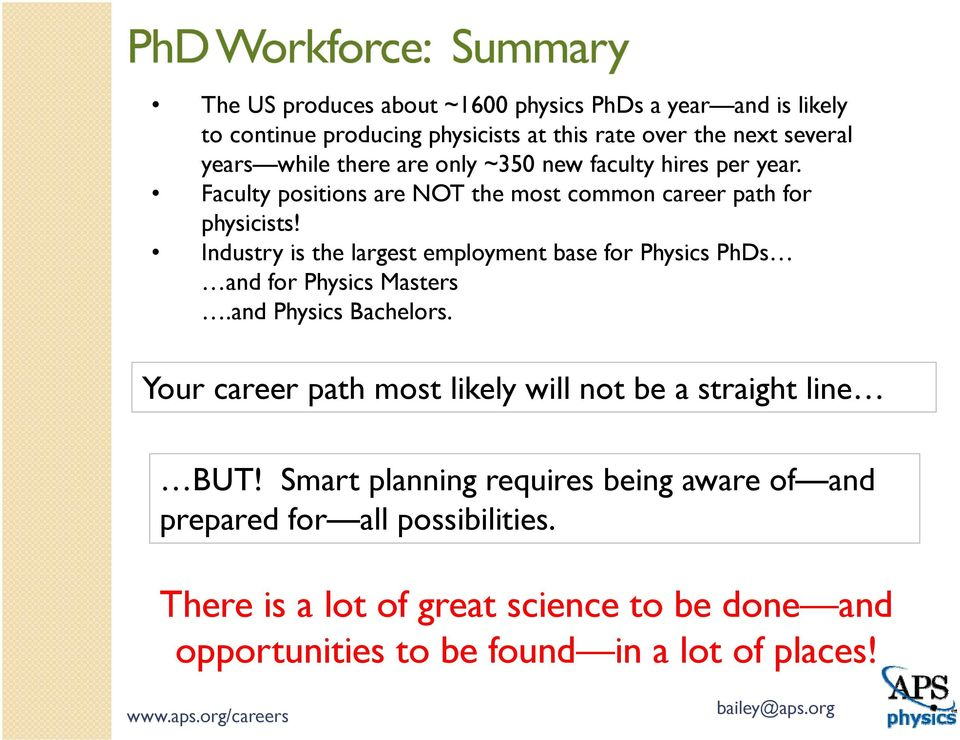 Industry is the largest employment base for Physics PhDs and for Physics Masters.and Physics Bachelors.