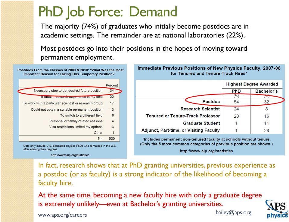 Most postdocs go into their positions in the hopes of moving toward permanent employment.