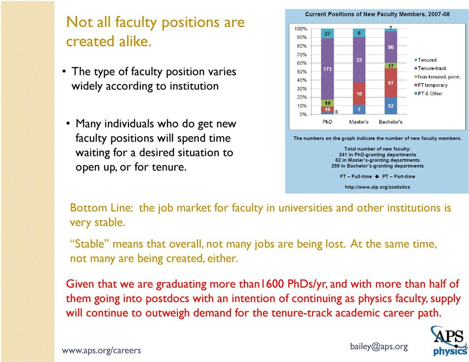 open up, or for tenure. Bottom Line: the job market for faculty in universities and other institutions is very stable.