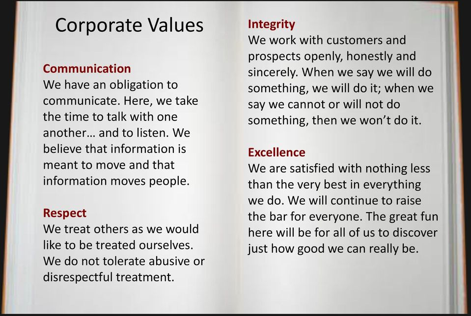We do not tolerate abusive or disrespectful treatment. Integrity We work with customers and prospects openly, honestly and sincerely.