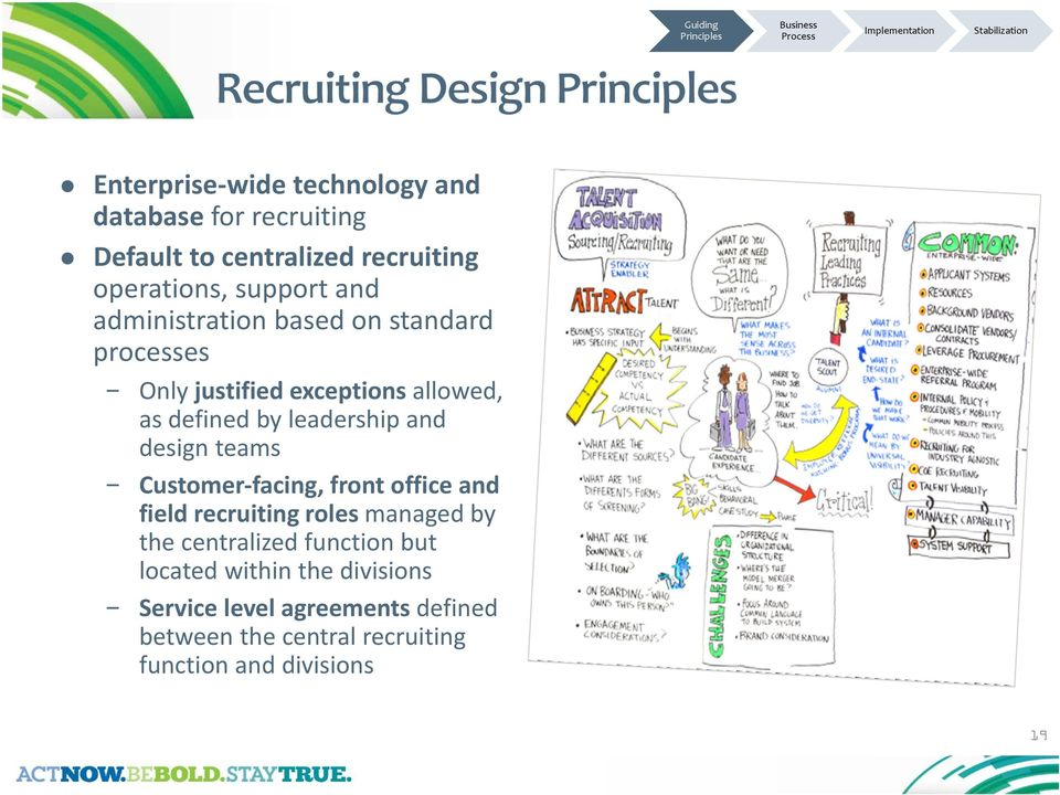 as defined by leadership and design teams Customer facing, front office and field recruiting roles managed by the centralized