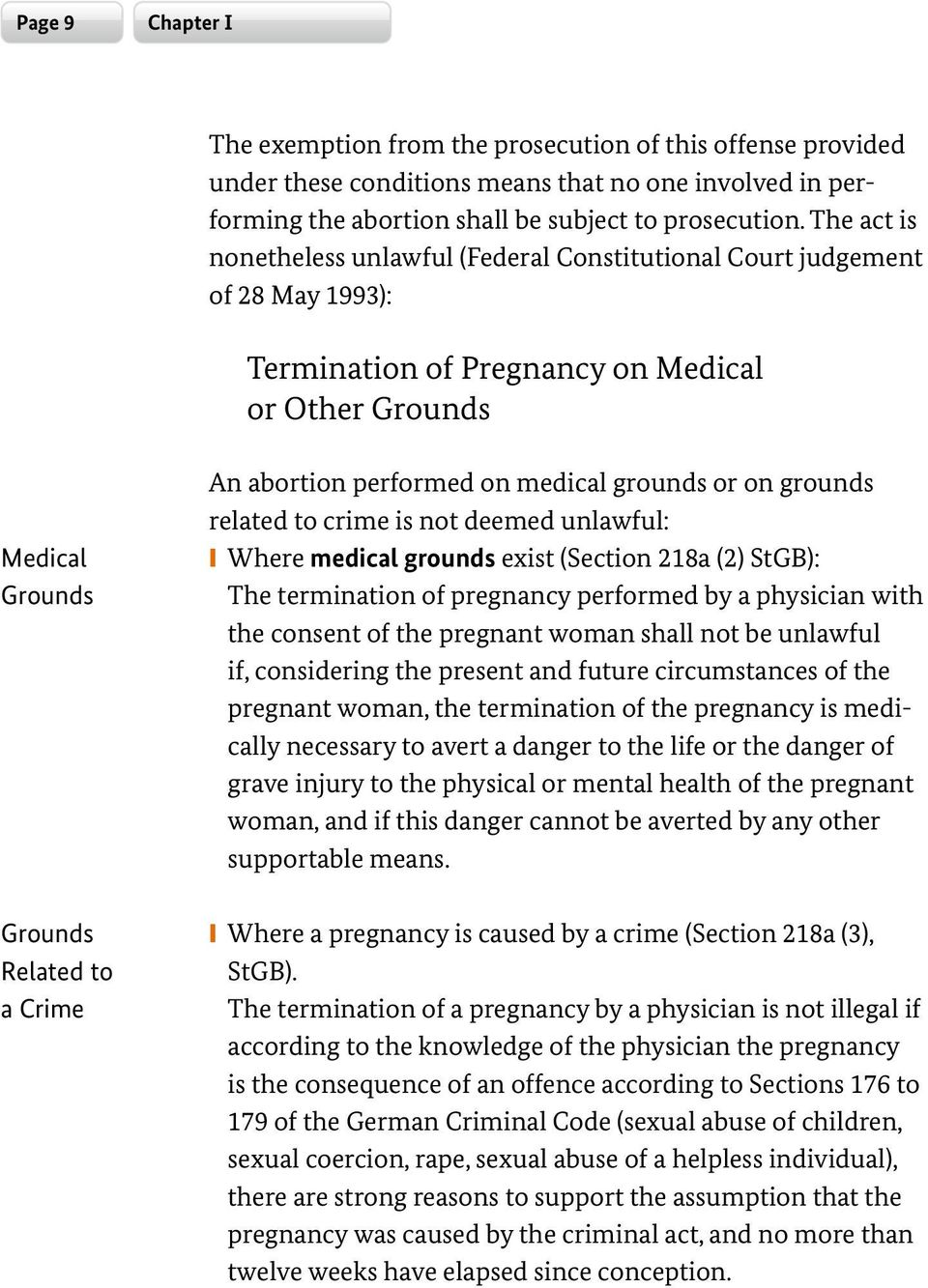 performed on medical grounds or on grounds related to crime is not deemed unlawful: I Where medical grounds exist (Section 218a (2) StGB): The termination of pregnancy performed by a physician with